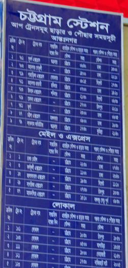 Railway station information board
